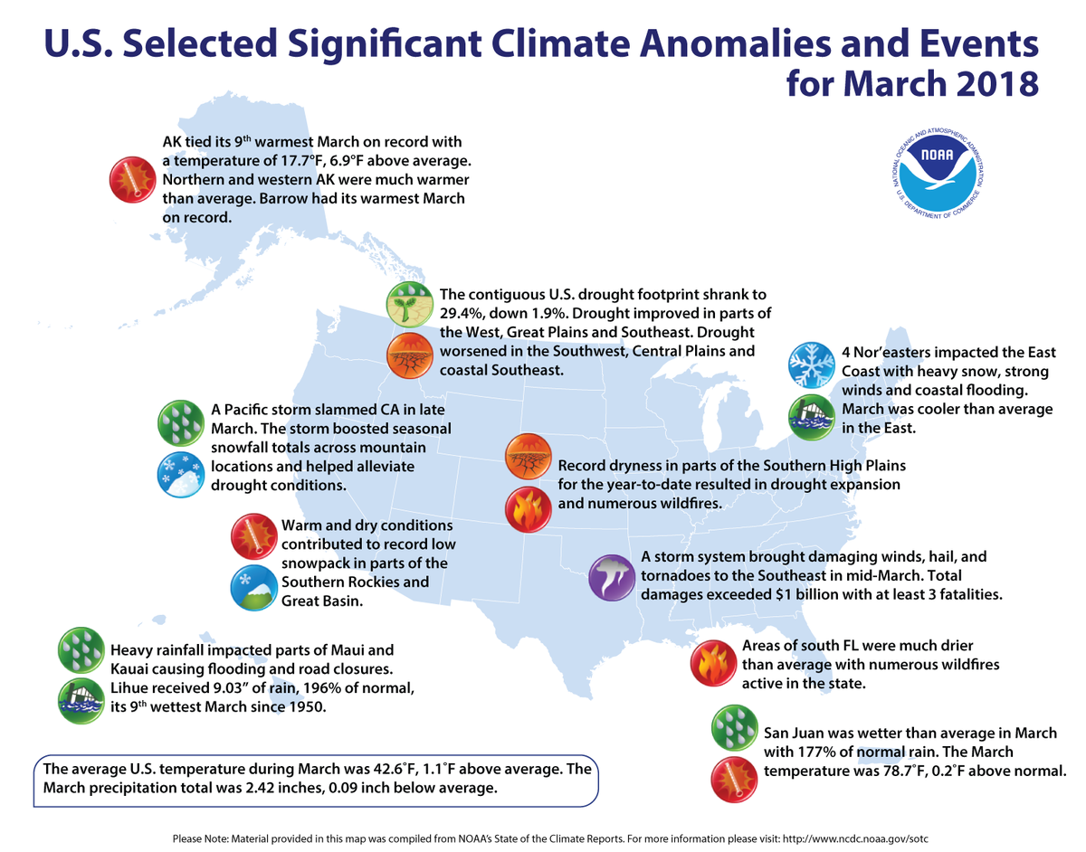 Map of U.S. selected significant climate anomalies and events for March 2018