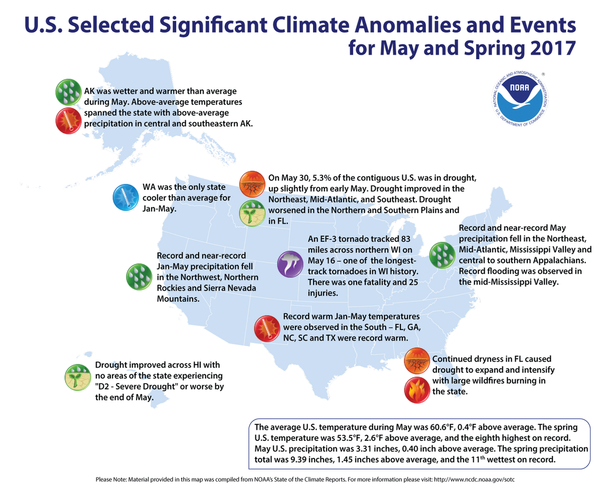 Map of U.S. selected significant climate anomalies and events for May 2017