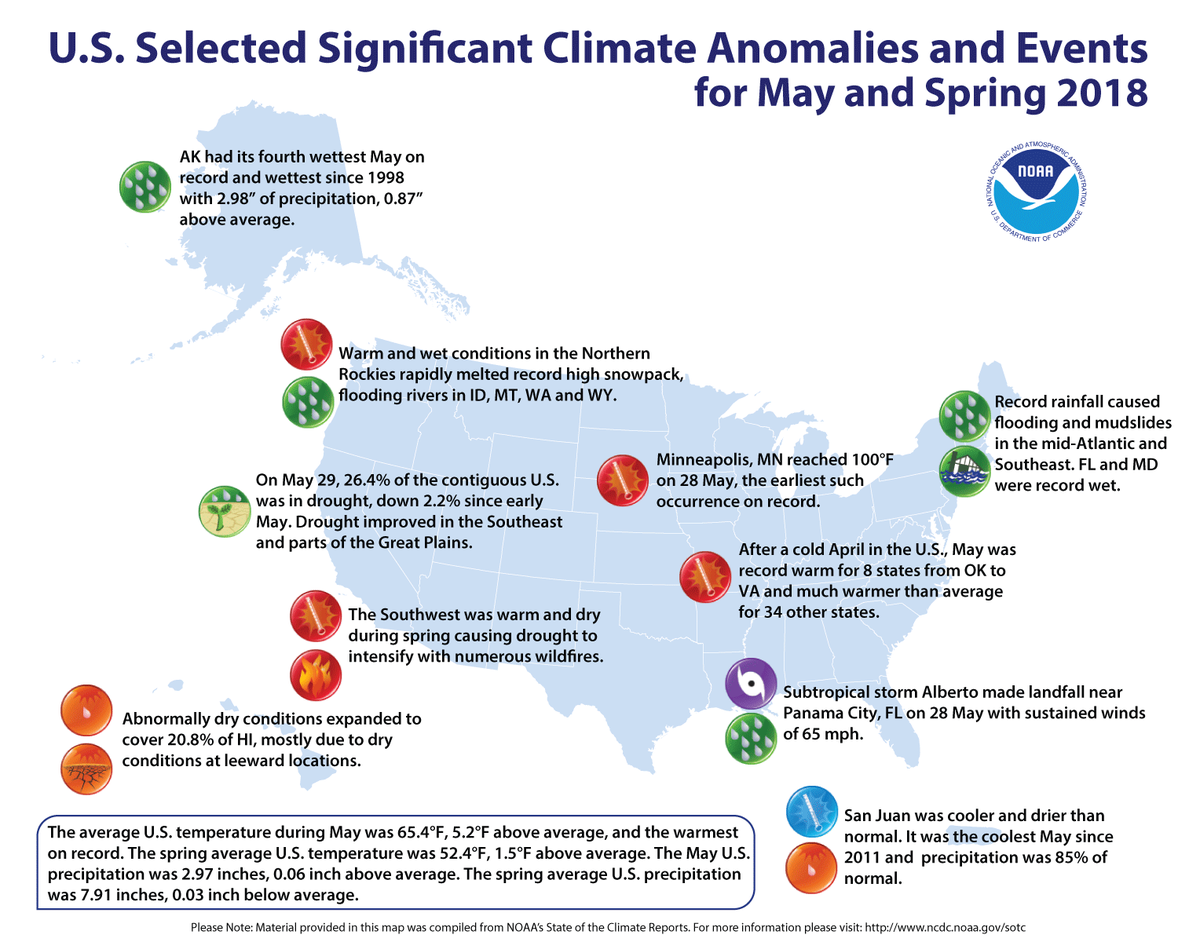 Map of U.S. selected significant climate anomalies and events for May 2018