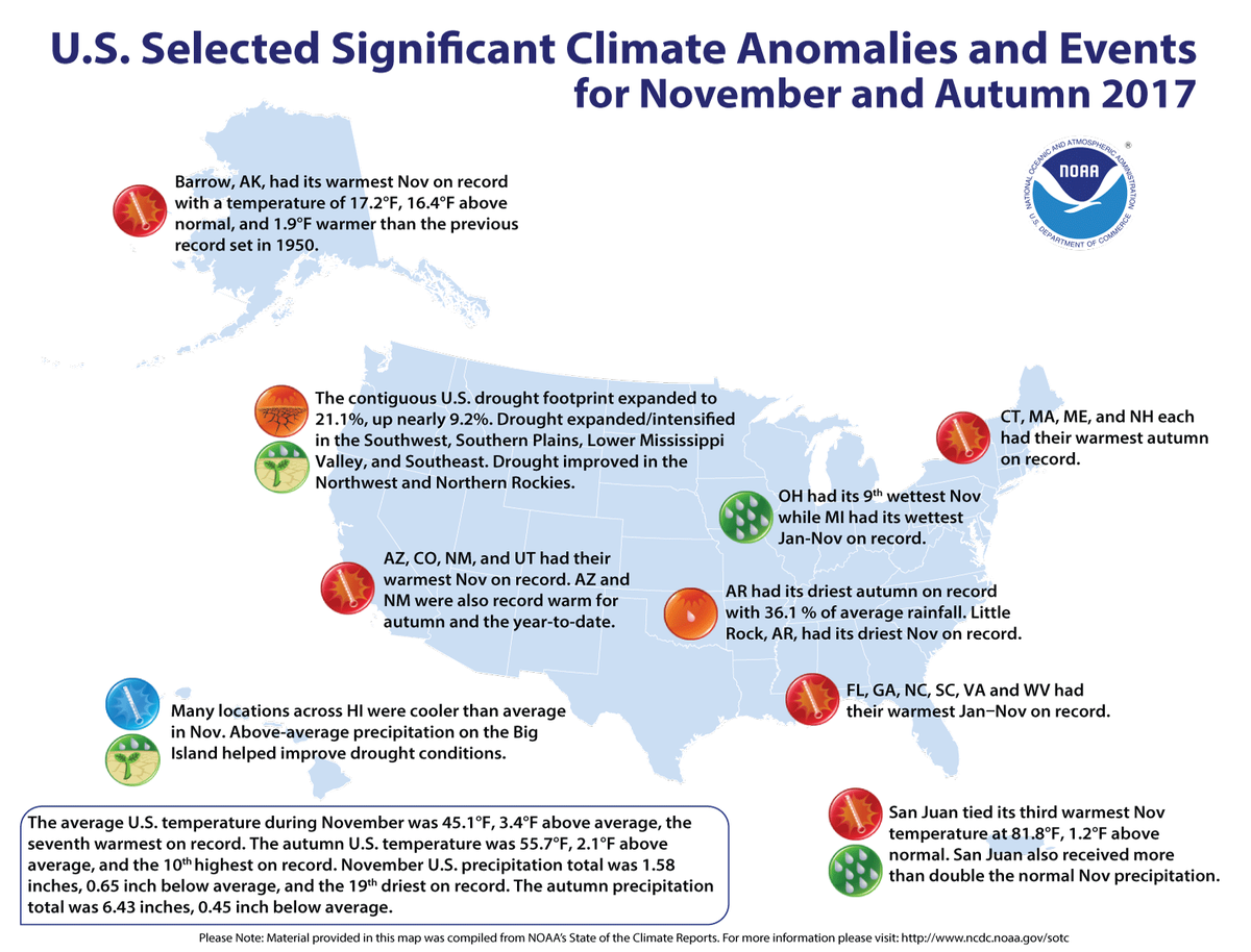 Map of U.S. selected significant climate anomalies and events for November 2017