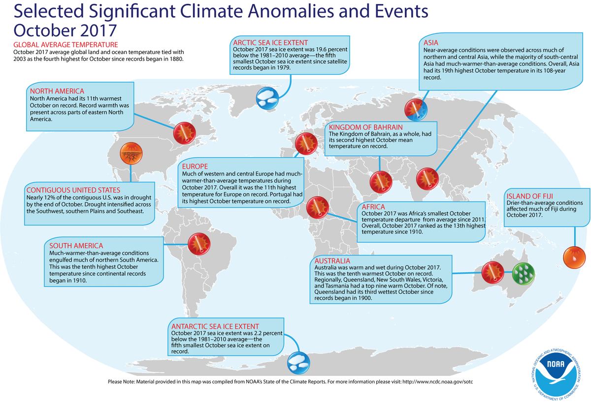 Map of global selected significant climate anomalies and events for October 2017