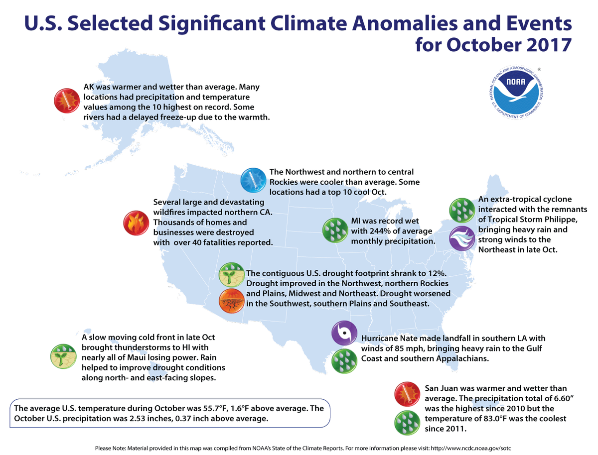 Map of U.S. selected significant climate anomalies and events for October 2017