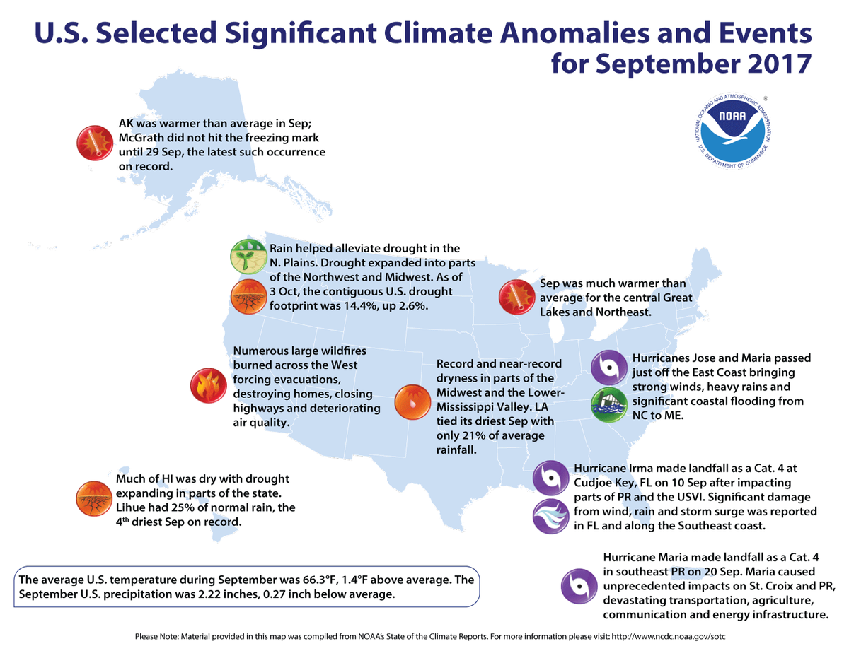 Map of U.S. selected significant climate anomalies and events for September 2017